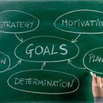 Retour sur 2010 : Objectifs, Points forts & Leçons apprises